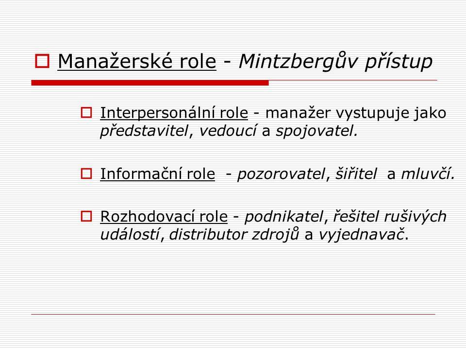  Manažerské role - Mintzbergův přístup  Interpersonální role - manažer vystupuje jako představitel, vedoucí a spojovatel.  Informační role - pozoro