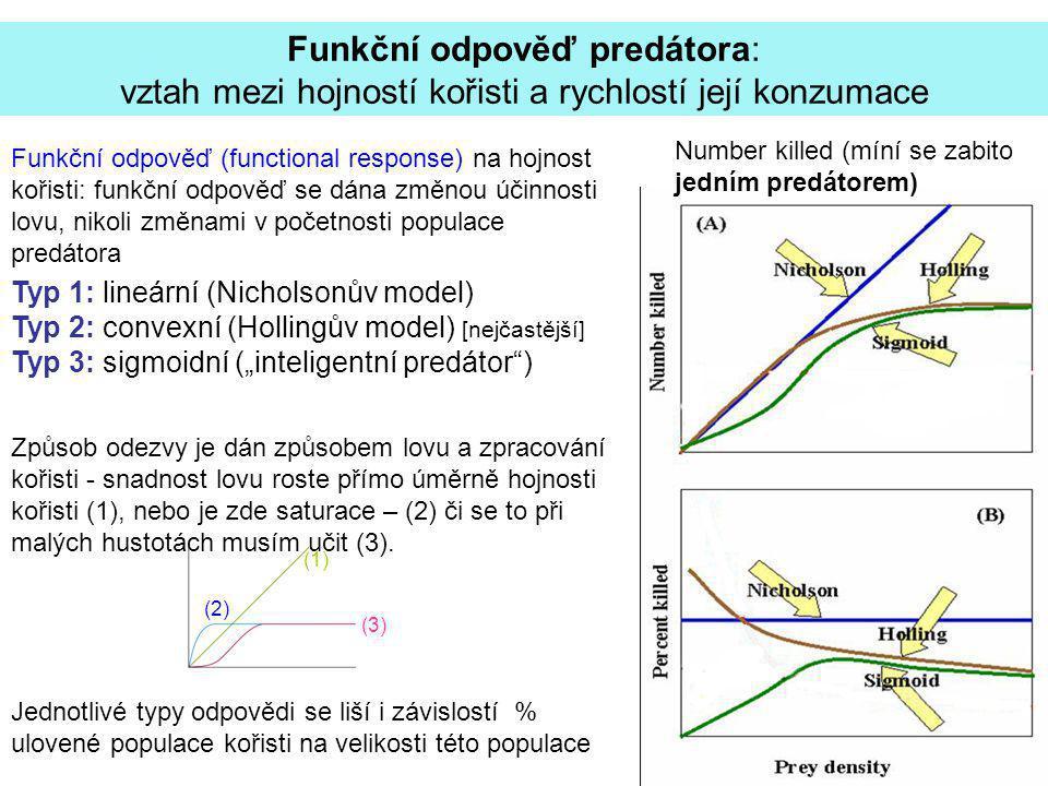 """Funkční odpověď predátora: vztah mezi hojností kořisti a rychlostí její konzumace Typ 1: lineární (Nicholsonův model) Typ 2: convexní (Hollingův model) [nejčastější] Typ 3: sigmoidní (""""inteligentní predátor ) Jednotlivé typy odpovědi se liší i závislostí % ulovené populace kořisti na velikosti této populace Funkční odpověď (functional response) na hojnost kořisti: funkční odpověď se dána změnou účinnosti lovu, nikoli změnami v početnosti populace predátora Způsob odezvy je dán způsobem lovu a zpracování kořisti - snadnost lovu roste přímo úměrně hojnosti kořisti (1), nebo je zde saturace – (2) či se to při malých hustotách musím učit (3)."""