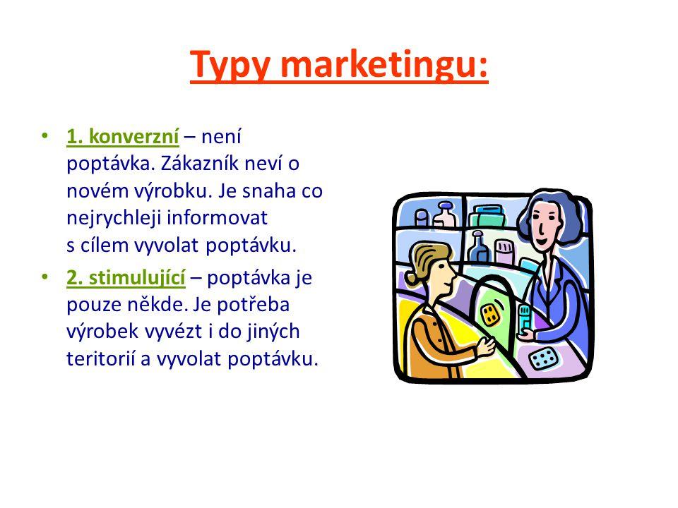 Typy marketingu: 1. konverzní – není poptávka. Zákazník neví o novém výrobku. Je snaha co nejrychleji informovat s cílem vyvolat poptávku. 2. stimuluj