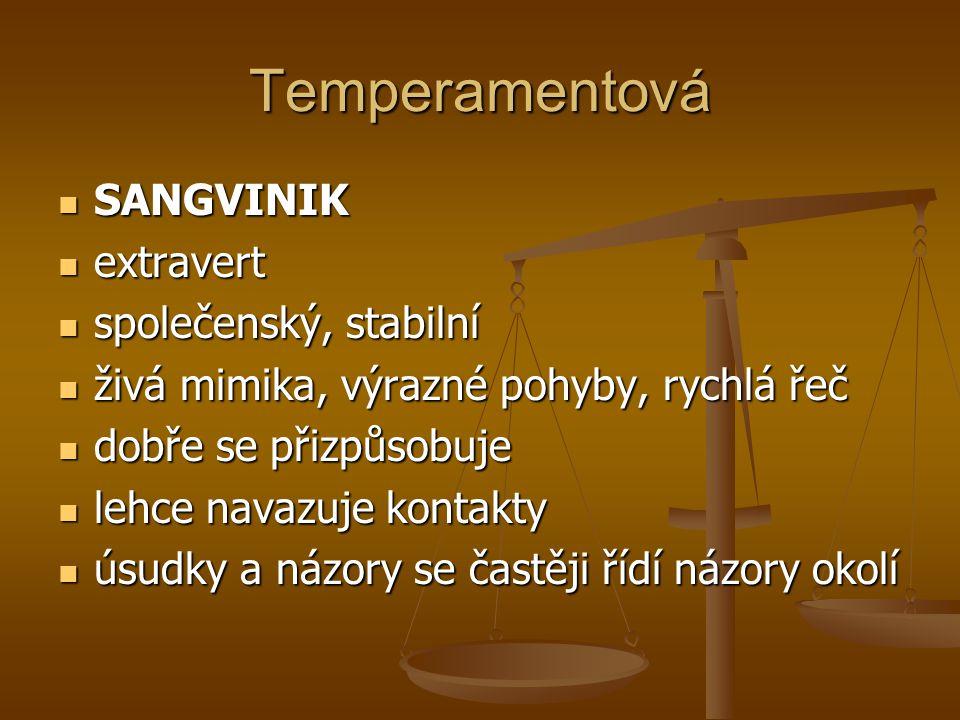 Temperamentová SANGVINIK SANGVINIK extravert extravert společenský, stabilní společenský, stabilní živá mimika, výrazné pohyby, rychlá řeč živá mimika