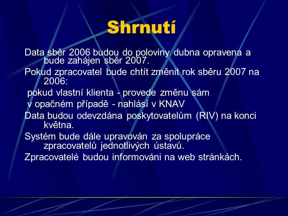Shrnutí Data sběr 2006 budou do poloviny dubna opravena a bude zahájen sběr 2007.
