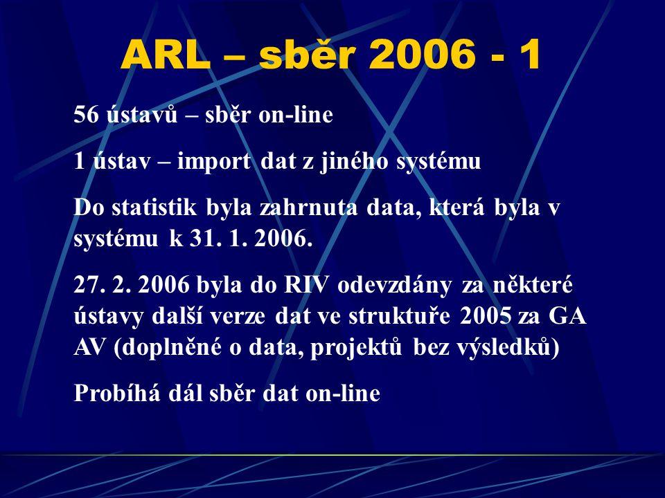 """ARL – sběr 2006 - 2 15.dubna 2006 bude """"překlopen sběr dat 2006 na 2007."""
