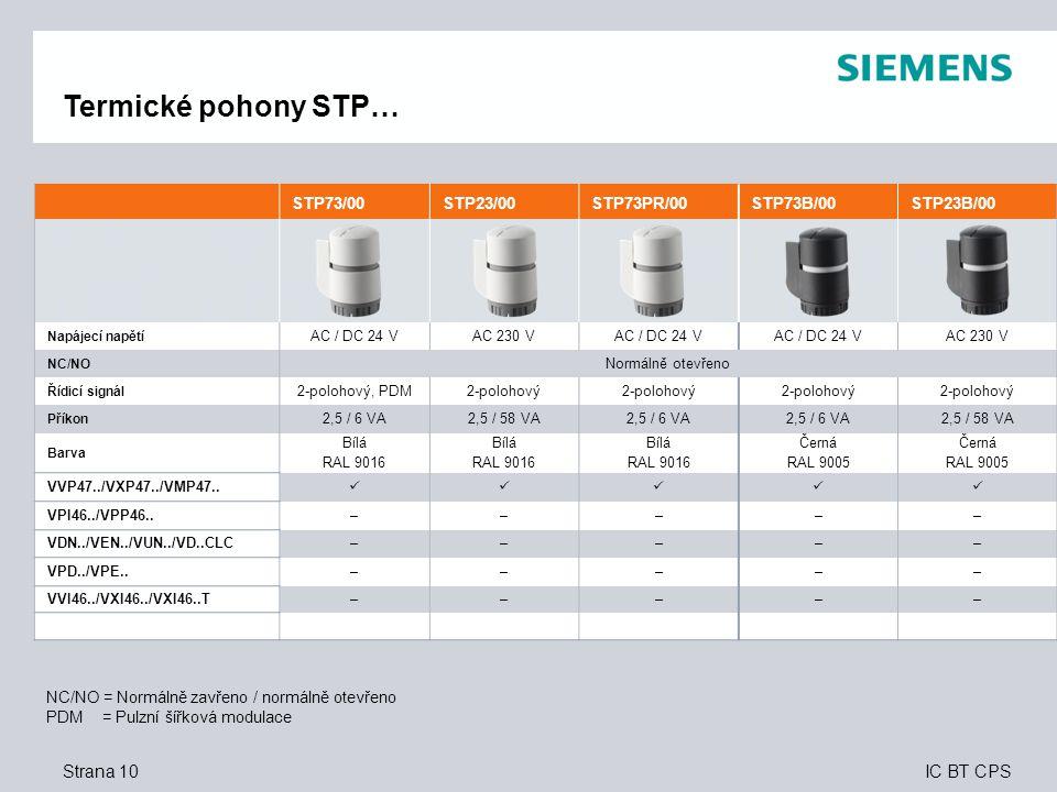 IC BT CPS Strana 10 NC/NO = Normálně zavřeno / normálně otevřeno PDM = Pulzní šířková modulace STP73/00STP23/00STP73PR/00STP73B/00STP23B/00 Napájecí n