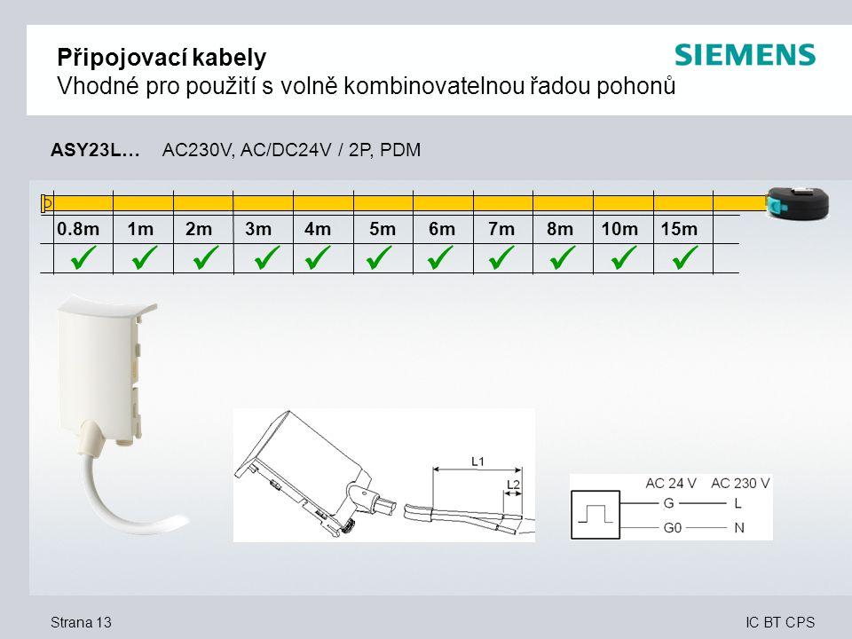 IC BT CPS Strana 13 0.8m 1m 2m 3m 4m 5m 6m 7m 8m 10m 15m Připojovací kabely Vhodné pro použití s volně kombinovatelnou řadou pohonů ASY23L… AC230V, AC
