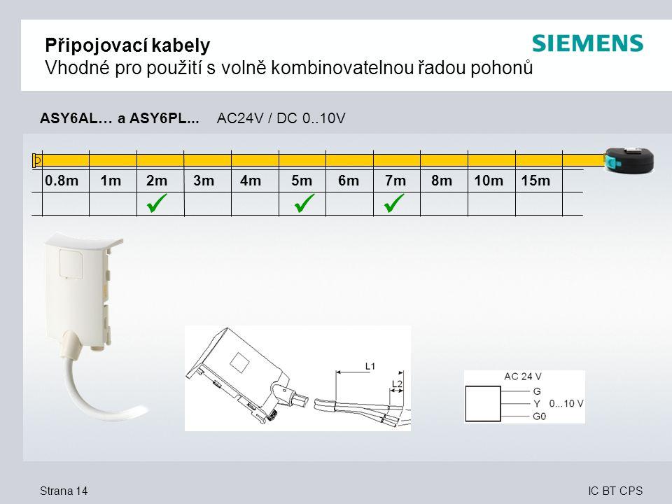 IC BT CPS Strana 14 0.8m 1m 2m 3m 4m 5m 6m 7m 8m 10m 15m Připojovací kabely Vhodné pro použití s volně kombinovatelnou řadou pohonů ASY6AL… a ASY6PL..