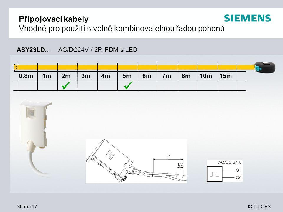 IC BT CPS Strana 17 0.8m 1m 2m 3m 4m 5m 6m 7m 8m 10m 15m Připojovací kabely Vhodné pro použití s volně kombinovatelnou řadou pohonů ASY23LD… AC/DC24V