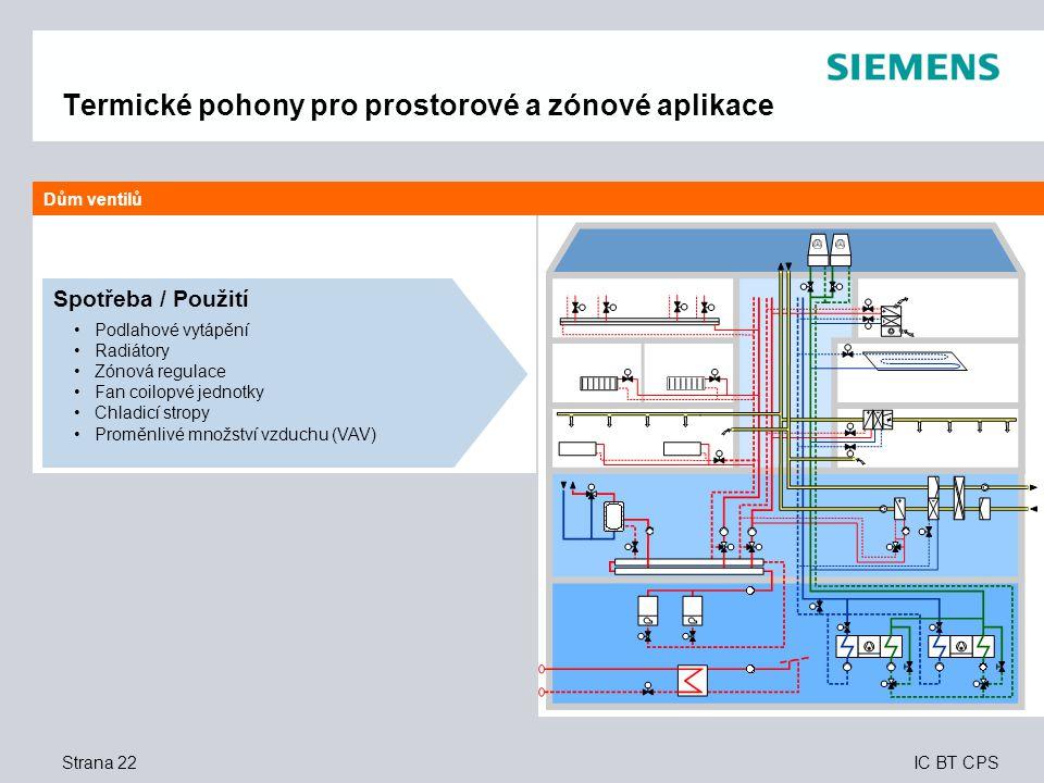 IC BT CPS Termické pohony pro prostorové a zónové aplikace Strana 22 Dům ventilů Spotřeba / Použití Podlahové vytápění Radiátory Zónová regulace Fan c