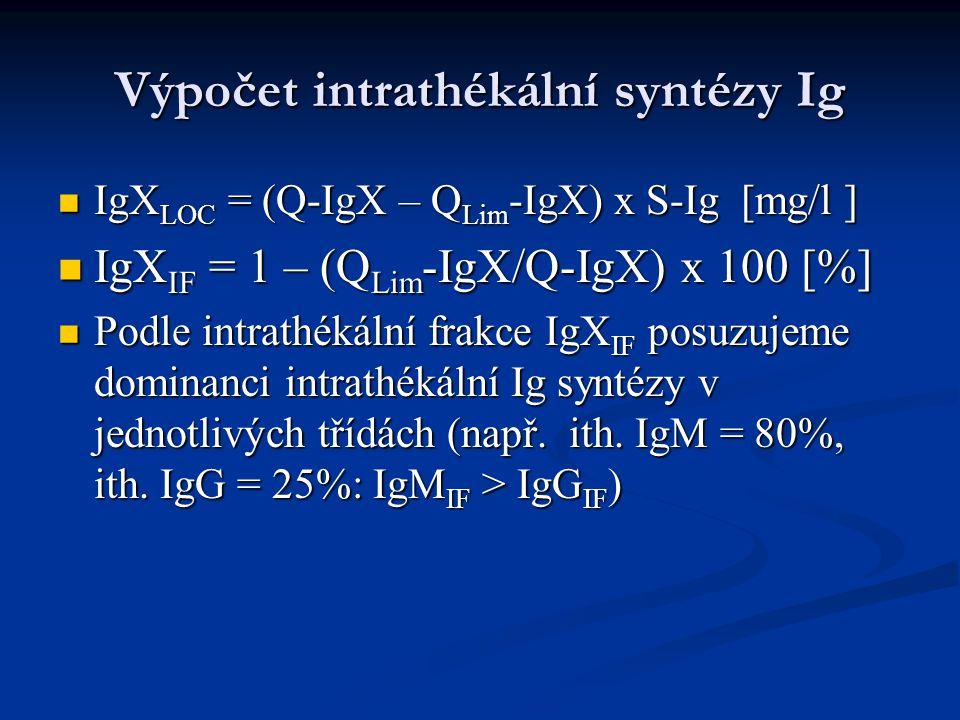 Výpočet intrathékální syntézy Ig IgX LOC = (Q-IgX – Q Lim -IgX) x S-Ig [mg/l ] IgX LOC = (Q-IgX – Q Lim -IgX) x S-Ig [mg/l ] IgX IF = 1 – (Q Lim -IgX/Q-IgX) x 100 [%] IgX IF = 1 – (Q Lim -IgX/Q-IgX) x 100 [%] Podle intrathékální frakce IgX IF posuzujeme dominanci intrathékální Ig syntézy v jednotlivých třídách (např.