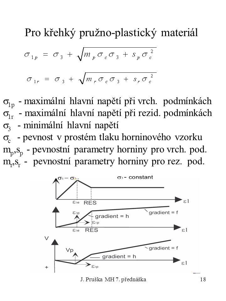 J. Pruška MH 7. přednáška18 Pro křehký pružno-plastický materiál  1p - maximální hlavní napětí při vrch. podmínkách  1r - maximální hlavní napětí př