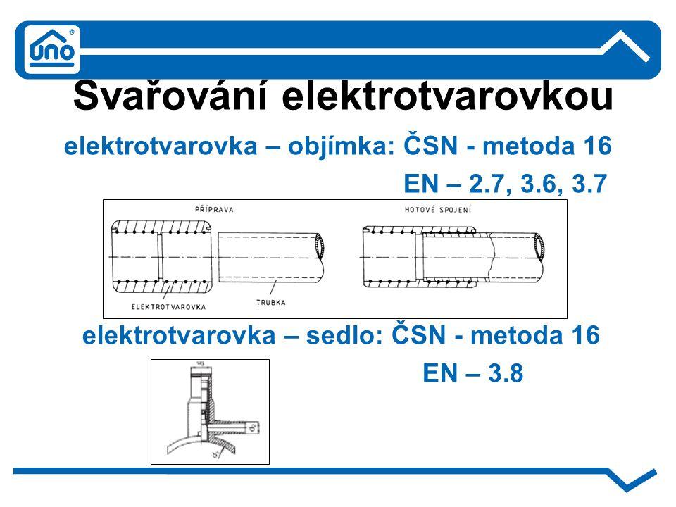 Svařování elektrotvarovkou elektrotvarovka – objímka: ČSN - metoda 16 EN – 2.7, 3.6, 3.7 elektrotvarovka – sedlo: ČSN - metoda 16 EN – 3.8