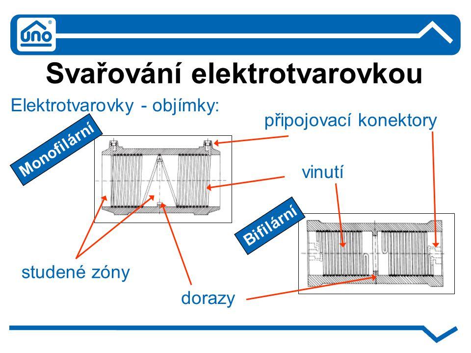Svařování elektrotvarovkou Elektrotvarovky - objímky: připojovací konektory studené zóny dorazy Monofilární Bifilární vinutí