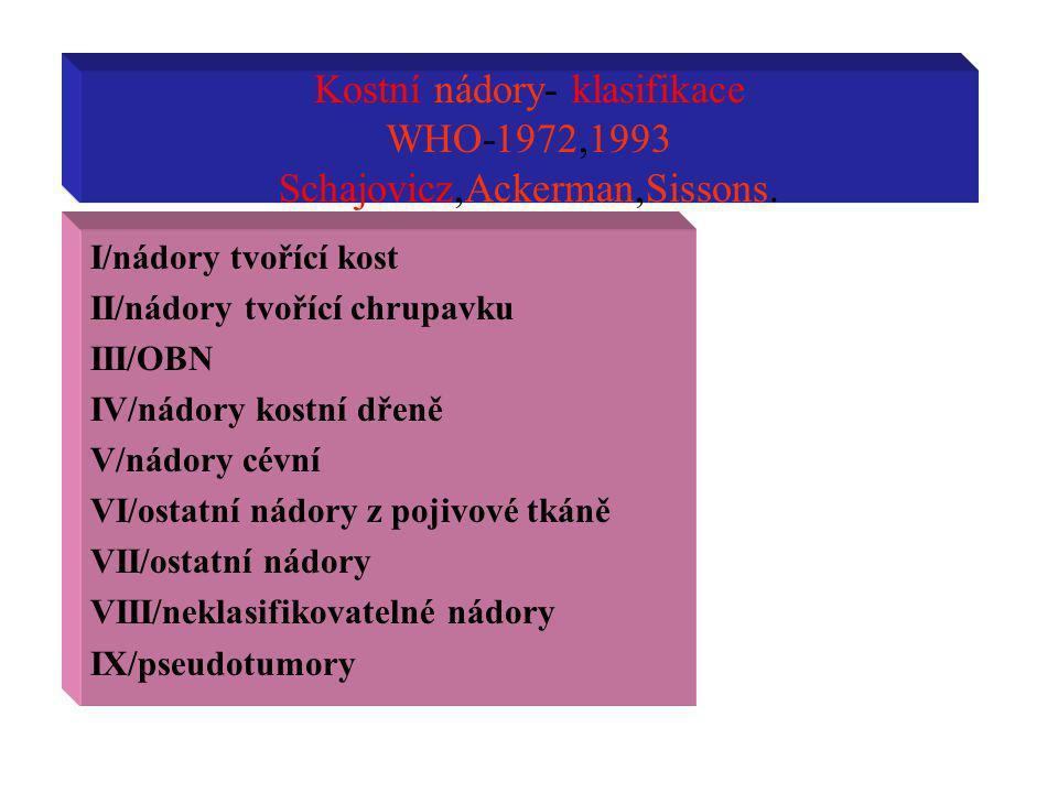 Kostní nádory- klasifikace WHO-1972,1993 Schajovicz,Ackerman,Sissons. I/nádory tvořící kost II/nádory tvořící chrupavku III/OBN IV/nádory kostní dřeně