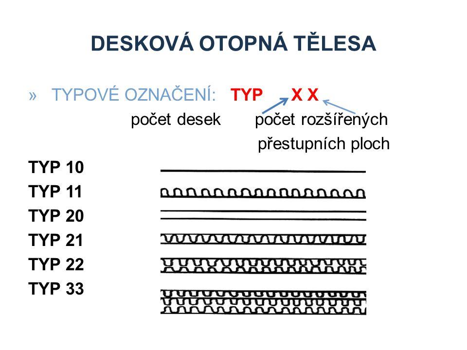 DESKOVÁ OTOPNÁ TĚLESA »TYPOVÉ OZNAČENÍ: TYP X X počet desek počet rozšířených přestupních ploch TYP 10 TYP 11 TYP 20 TYP 21 TYP 22 TYP 33