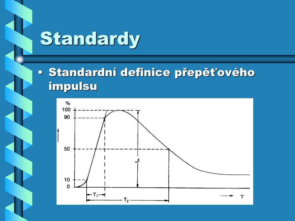 Standardy Standardní definice přepěťového impulsuStandardní definice přepěťového impulsu