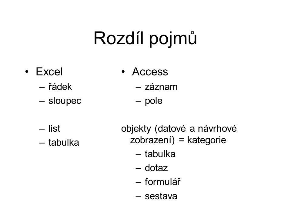 Rozdíl pojmů Excel –řádek –sloupec –list –tabulka Access –záznam –pole objekty (datové a návrhové zobrazení) = kategorie –tabulka –dotaz –formulář –se