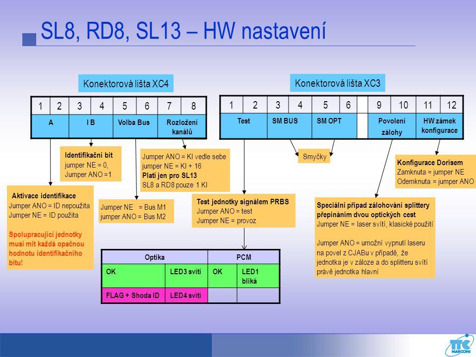 SL8, RD8, SL13 – HW nastavení 12345678 AI BVolba BusRozložení kanálů 1234569101112 TestSM BUSSM OPTPovolení zálohy HW zámek konfigurace OptikaPCM OKLE