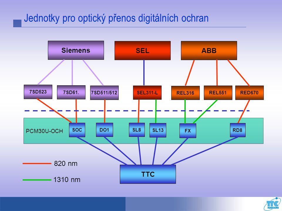 Jednotky pro optický přenos digitálních ochran SEL Siemens ABB 7SD523 7SD61. 7SD511/512 SEL311-L REL316 REL551 SL8 SOC DO1 FX TTC 820 nm PCM30U-OCH SL