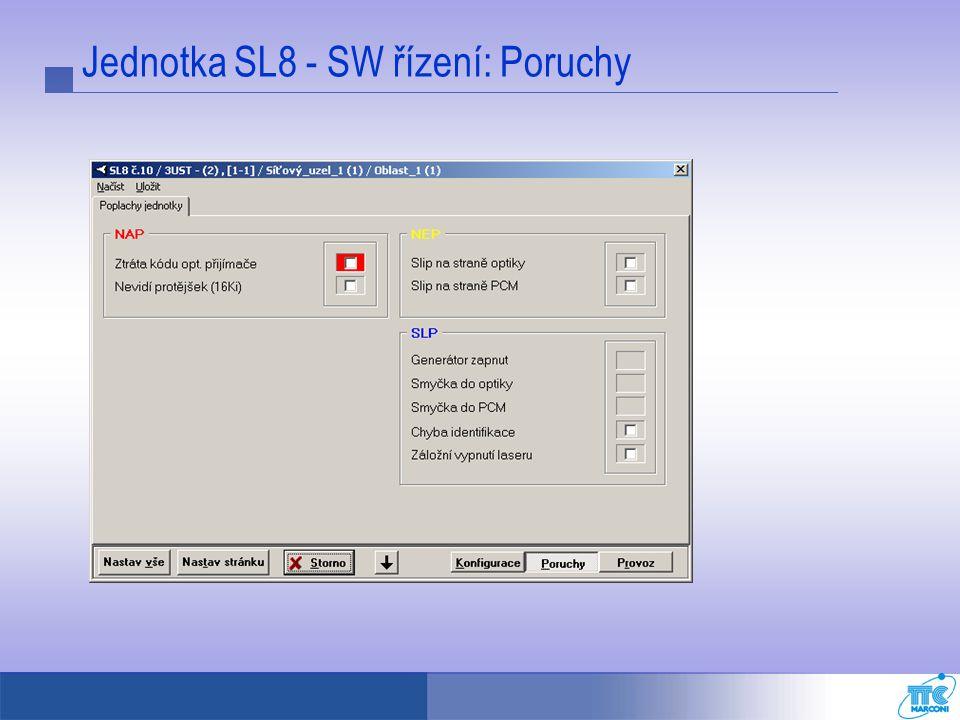 Jednotka SL8 - SW řízení: Poruchy