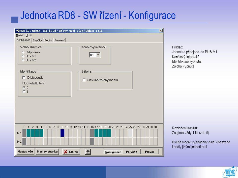 Jednotka RD8 - SW řízení - Konfigurace Příklad: Jednotka připojena na BUS M1 Kanálový interval 9 Identifikace vypnuta Záloha vypnuta Rozložení kanálů: