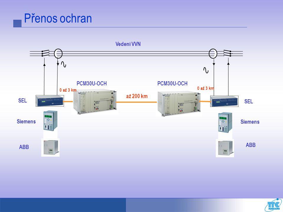 Propojení ochran ABB jednotkami FX PCM30U-OCH 2 Mbit/s 64k 2x 64k FX 64 kbit/s REL316 64 kbit/s REL316 64k 2x 64k FX