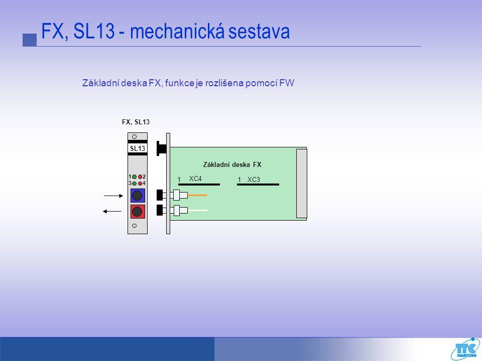 FX, SL13 - mechanická sestava Základní deska FX, funkce je rozlišena pomocí FW FX, SL13 Základní deska FX XC4 XC311 SL13 12 34