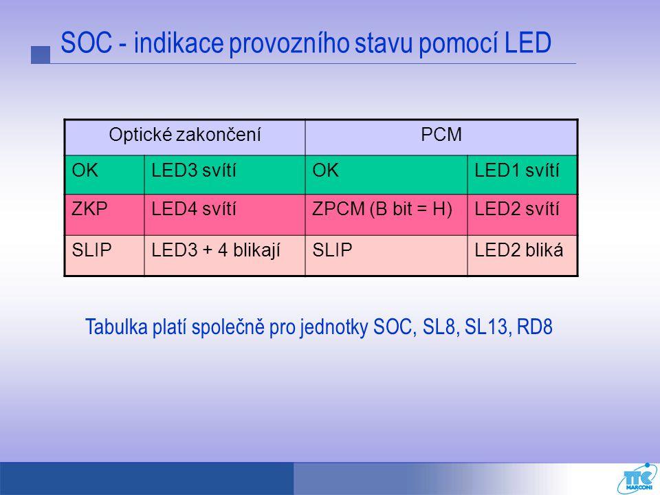 SOC - indikace provozního stavu pomocí LED Optické zakončeníPCM OKLED3 svítíOKLED1 svítí ZKPLED4 svítíZPCM (B bit = H)LED2 svítí SLIPLED3 + 4 blikajíS