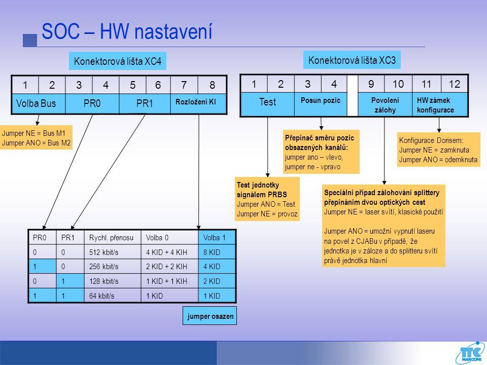 SOC - SW nastavení - konfigurace př.1- 512 kbit/s, KI rozděleny Příklad 1: Jednotka připojena na BUS M1 Kanálový interval 9 Přenosová rychlost 512 kbit/s Záloha vypnuta Řazení kanálů – dělení Rozložení kanálů: Zaujímá 8 KI (9-12 a 25-28)