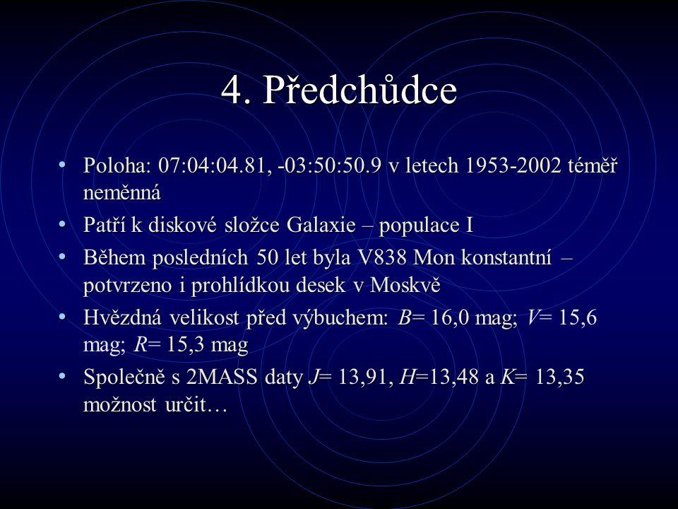 4. Předchůdce Poloha: 07:04:04.81, -03:50:50.9 v letech 1953-2002 téměř neměnná Poloha: 07:04:04.81, -03:50:50.9 v letech 1953-2002 téměř neměnná Patř