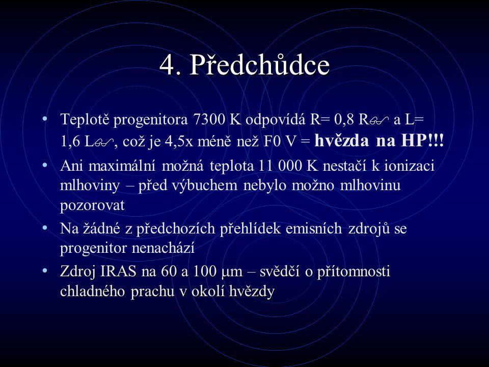 4. Předchůdce Teplotě progenitora 7300 K odpovídá R= 0,8 R  a L= 1,6 L , což je 4,5x méně než F0 V = hvězda na HP!!! Ani maximální možná teplota 11
