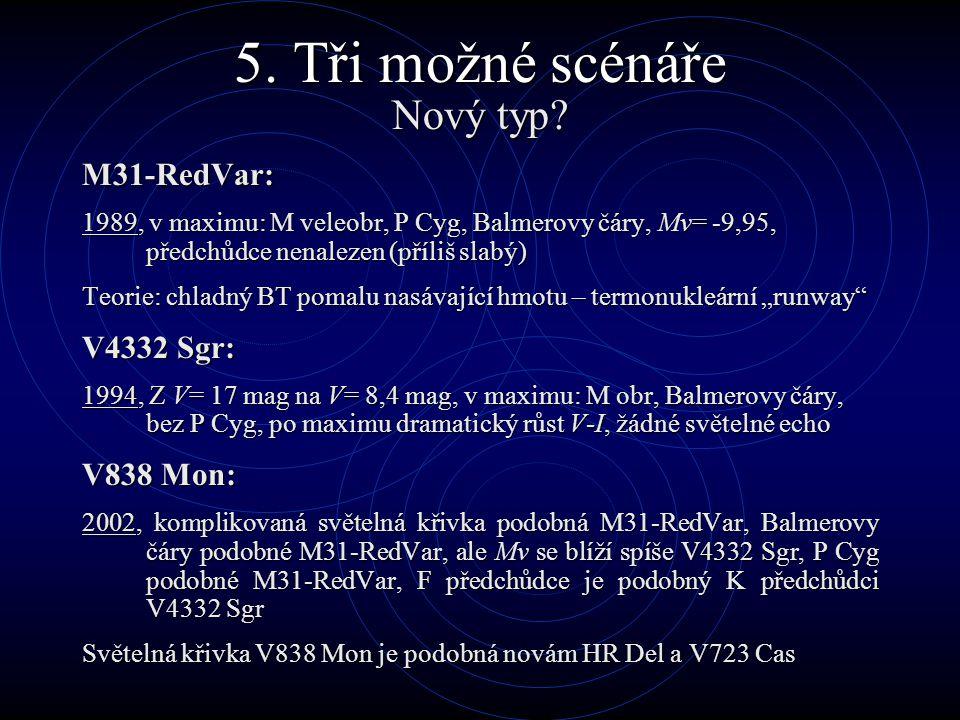 5. Tři možné scénáře Nový typ? M31-RedVar: 1989, v maximu: M veleobr, P Cyg, Balmerovy čáry, Mv= -9,95, předchůdce nenalezen (příliš slabý) Teorie: ch