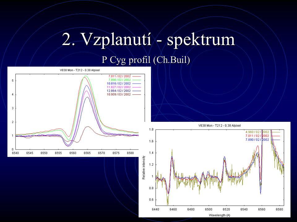2. Vzplanutí - spektrum P Cyg profil (Ch.Buil)