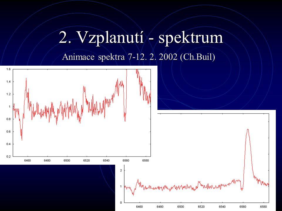 2. Vzplanutí - spektrum Animace spektra 7-12. 2. 2002 (Ch.Buil)