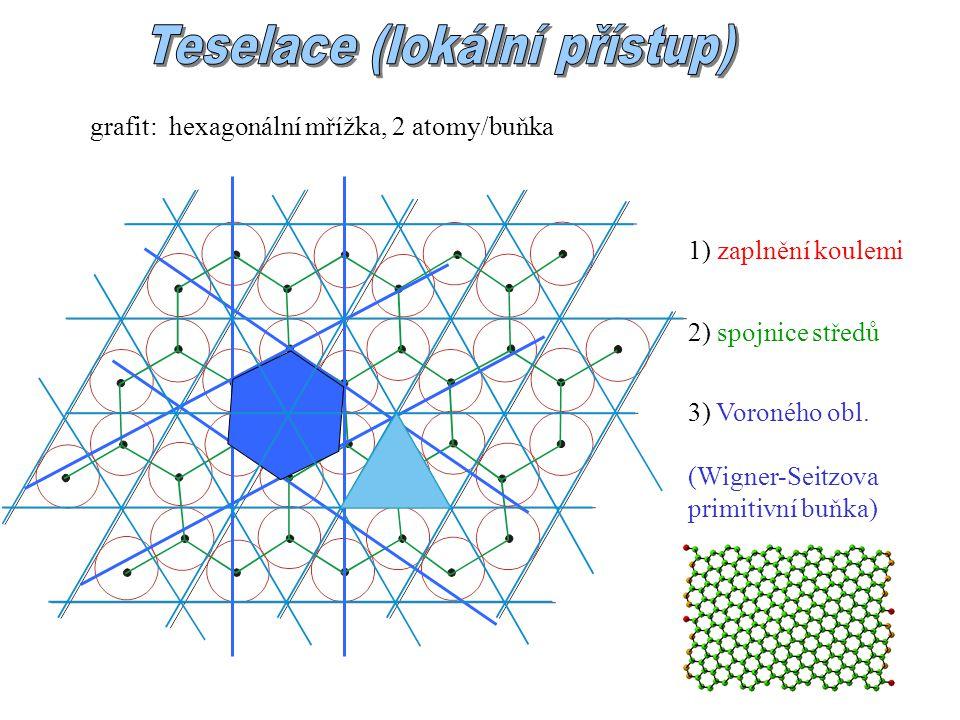 sc (simple cubic) strukturní typ B2 struktura CsCl...
