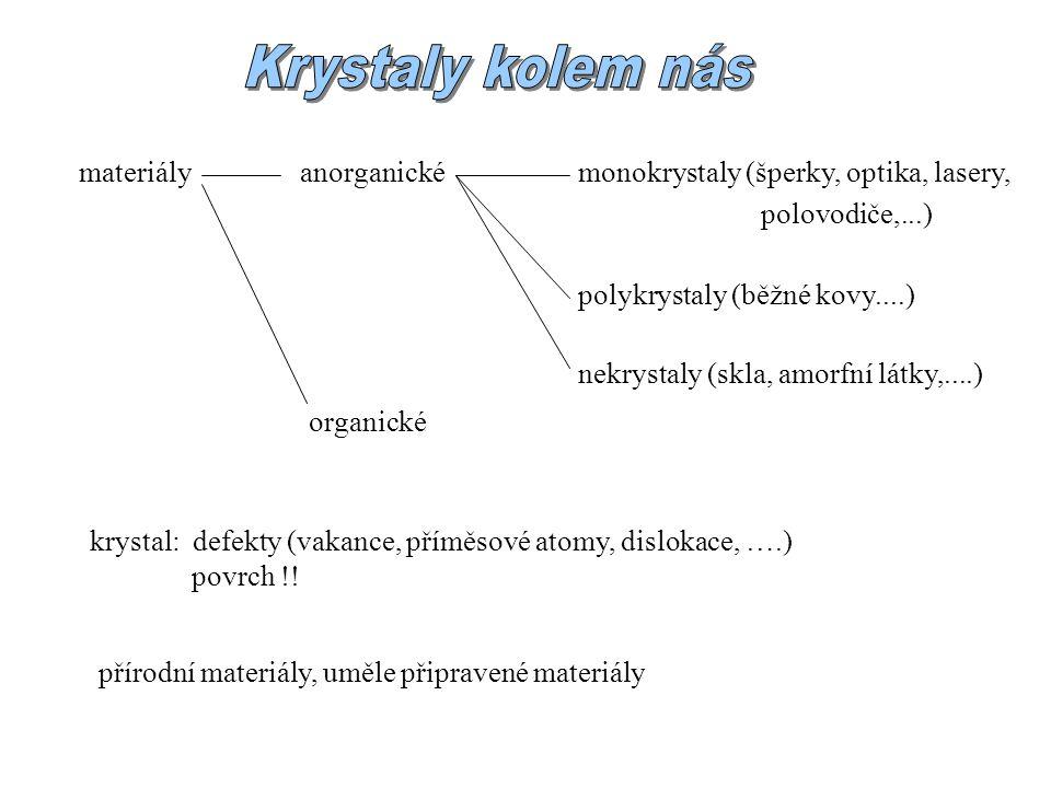 materiály organické monokrystaly (šperky, optika, lasery, polovodiče,...) polykrystaly (běžné kovy....) nekrystaly (skla, amorfní látky,....) anorganické přírodní materiály, uměle připravené materiály krystal: defekty (vakance, příměsové atomy, dislokace, ….) povrch !!