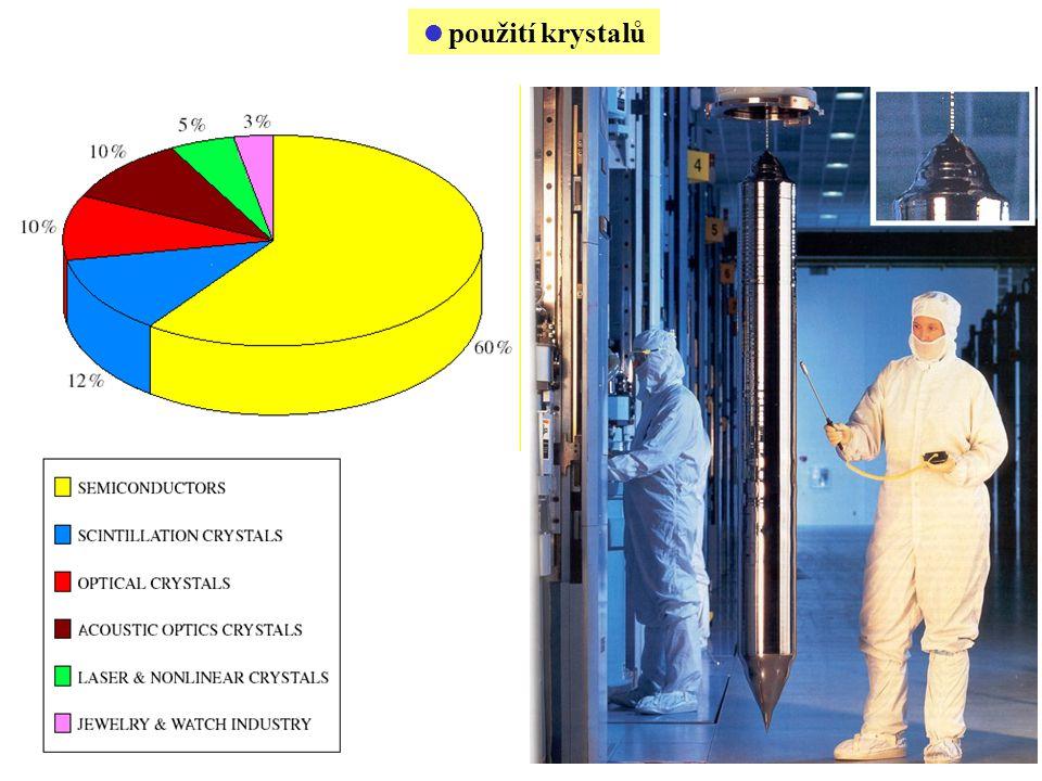 z plynu sněhové vločky (Patricia Rasmussen, www.its.caltech.edu/~atomic/snowcrystals/ ) dendritický růst (ZrO 2 )  Pěstování krystalů