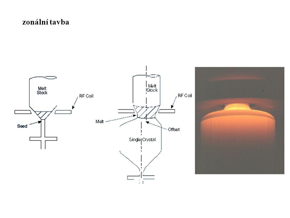 Czochralského metoda ohřev (obloukový plamen) zárodek tavenina tuhnutí Např.