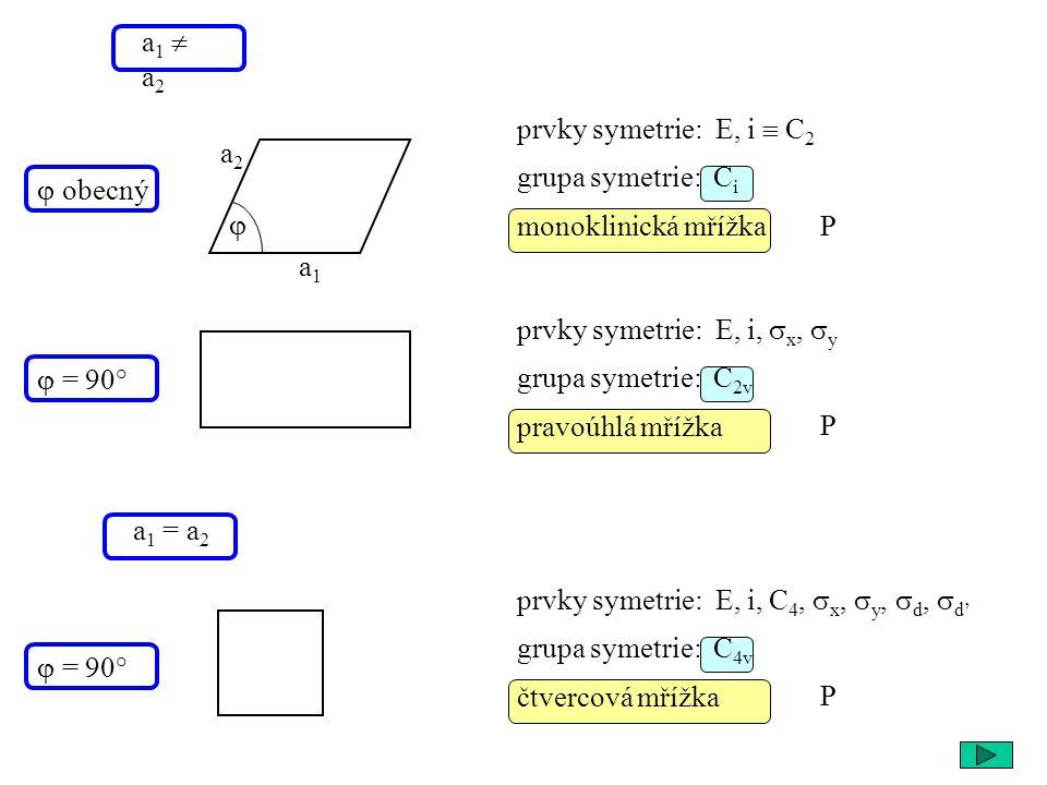 a1 a2a1 a2   obecný prvky symetrie: E, i  C 2 grupa symetrie: C i monoklinická mřížka  = 90° prvky symetrie: E, i,  x,  y grupa symetrie: C 2v pravoúhlá mřížka a 1 = a 2  = 90° a1a1 a2a2 prvky symetrie: E, i, C 4,  x,  y,  d,  d' grupa symetrie: C 4v čtvercová mřížka P P P