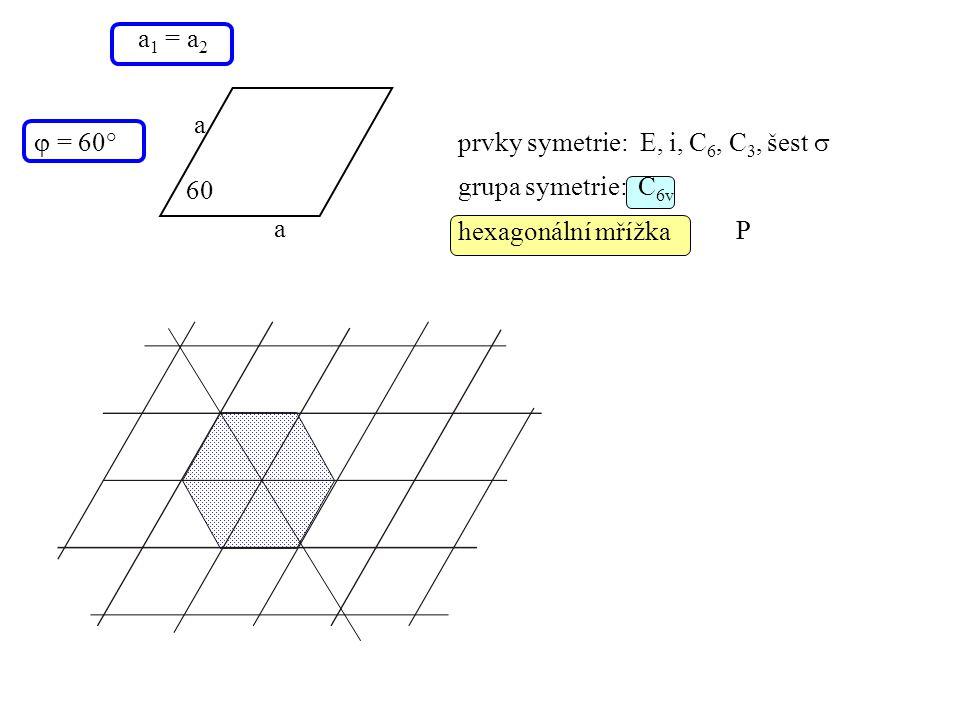 a 1 = a 2 60  = 60° a a prvky symetrie: E, i, C 6, C 3, šest  grupa symetrie: C 6v hexagonální mřížka P