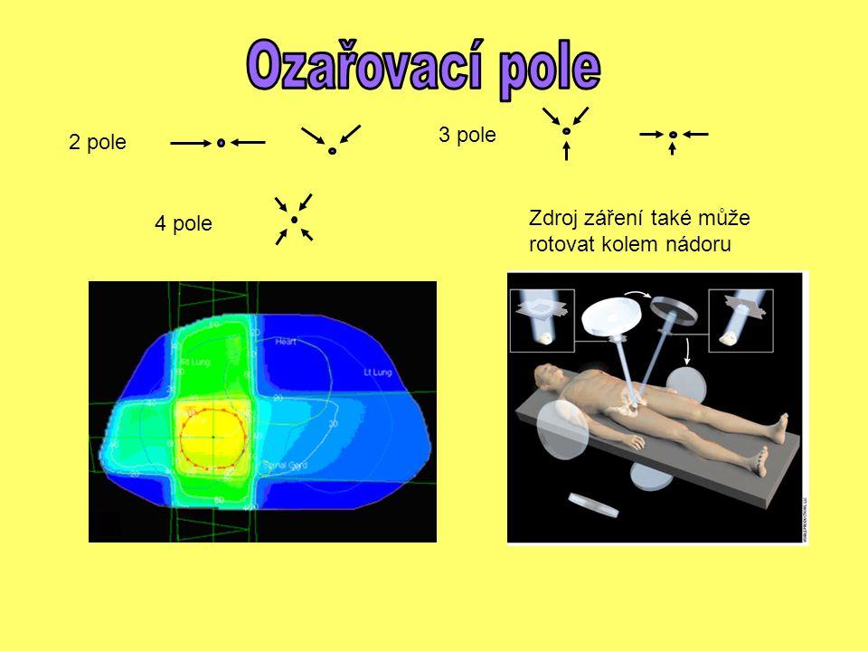 2 pole 3 pole 4 pole Zdroj záření také může rotovat kolem nádoru