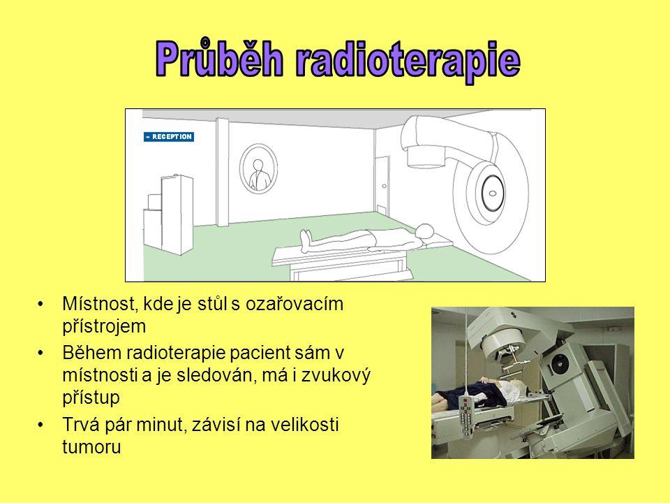 Místnost, kde je stůl s ozařovacím přístrojem Během radioterapie pacient sám v místnosti a je sledován, má i zvukový přístup Trvá pár minut, závisí na
