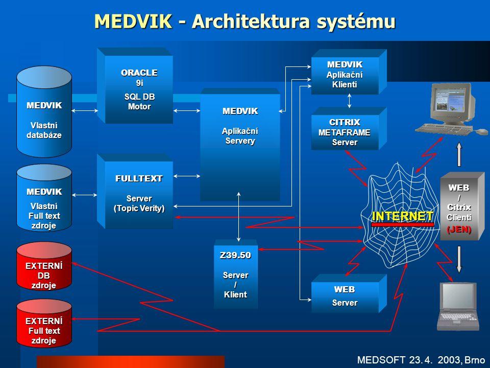 Nezávislost na HW platformě Flexibilita Vysoká odolnost proti zátěži Základní požadavky MEDSOFT 23. 4. 2003, Brno