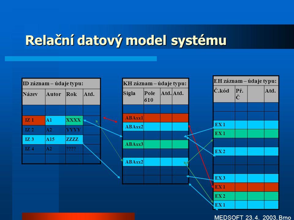 Knihovní IS DDS, MVS Výpůjčky Účtování MEDVIK - Architektura systému MEDVIK Aplikační Servery MEDVIK Vlastní databáze databázeORACLE9i SQL DB Motor ME