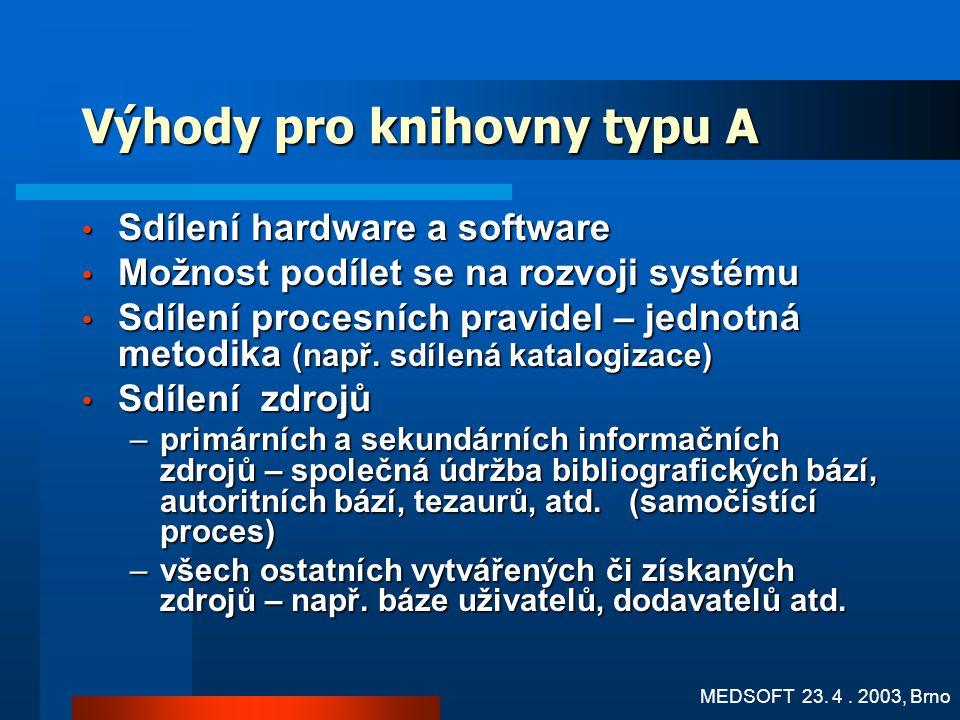 Uživatelé systému MEDVIK - knihovny A Knihovny MEDVIK – knihovny 4 řešitelských institucí projektu MEDVIK (do 12/2003) a knihovny plně integrované do