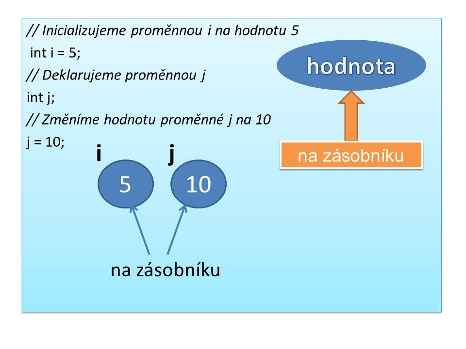 // Inicializujeme proměnnou i na hodnotu 5 int i = 5; // Deklarujeme proměnnou j int j; // Změníme hodnotu proměnné j na 10 j = 10; // Inicializujeme proměnnou i na hodnotu 5 int i = 5; // Deklarujeme proměnnou j int j; // Změníme hodnotu proměnné j na 10 j = 10; na zásobníku 510 na zásobníku ij