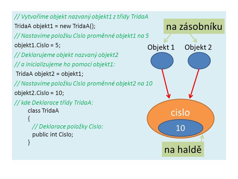 // Vytvoříme objekt nazvaný objekt1 z třídy TridaA TridaA objekt1 = new TridaA(); // Nastavíme položku Cislo proměnné objekt1 na 5 objekt1.Cislo = 5; // Deklarujeme objekt nazvaný objekt2 // a inicializujeme ho pomocí objekt1: TridaA objekt2 = objekt1; // Nastavíme položku Cislo proměnné objekt2 na 10 objekt2.Cislo = 10; // kde Deklarace třídy TridaA: class TridaA { // Deklarace položky Cislo: public int Cislo; } na zásobníku Objekt 1Objekt 2 cislo 10 na haldě