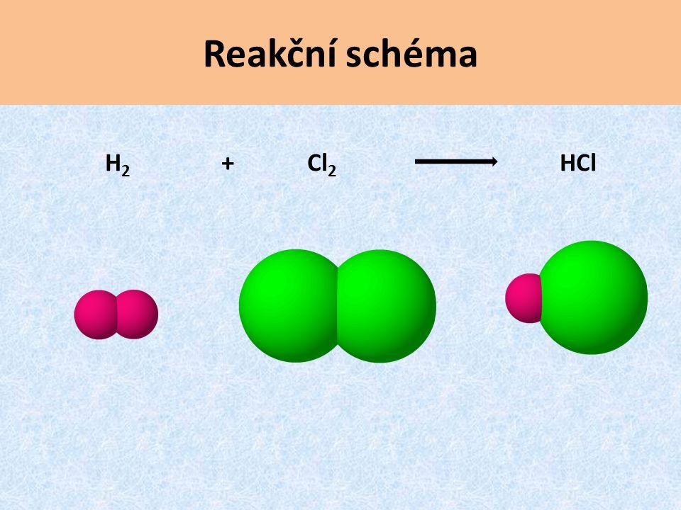 H 2 + Cl 2 2 HCl Chemická rovnice