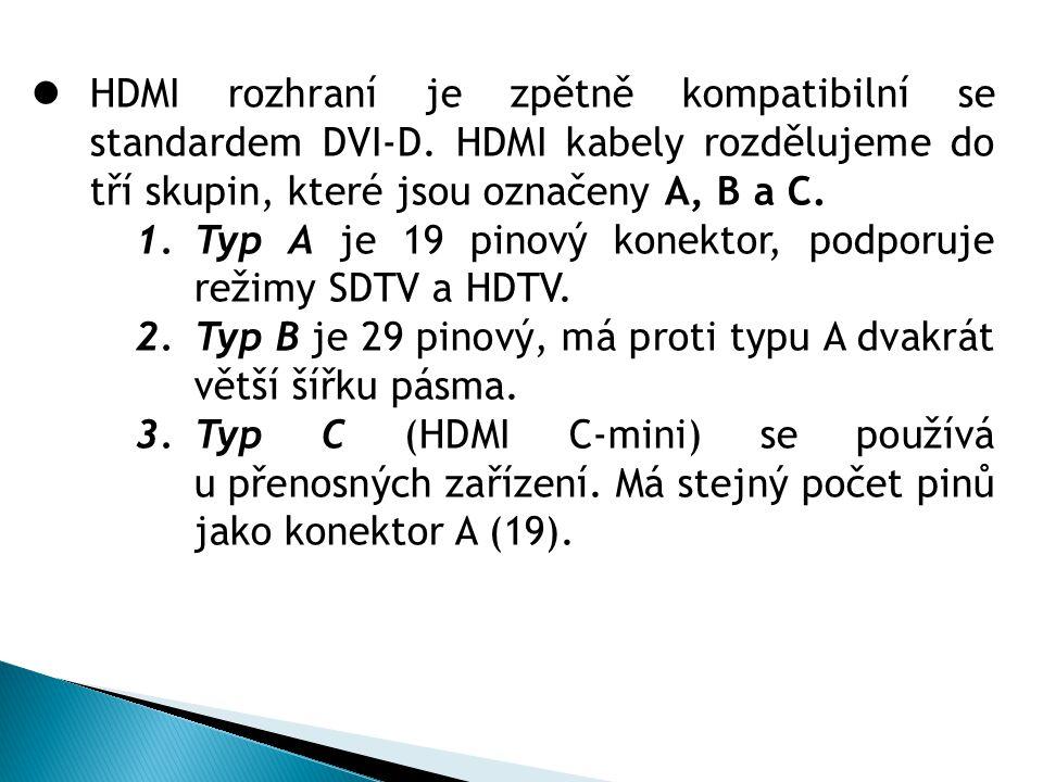 HDMI rozhraní je zpětně kompatibilní se standardem DVI-D.