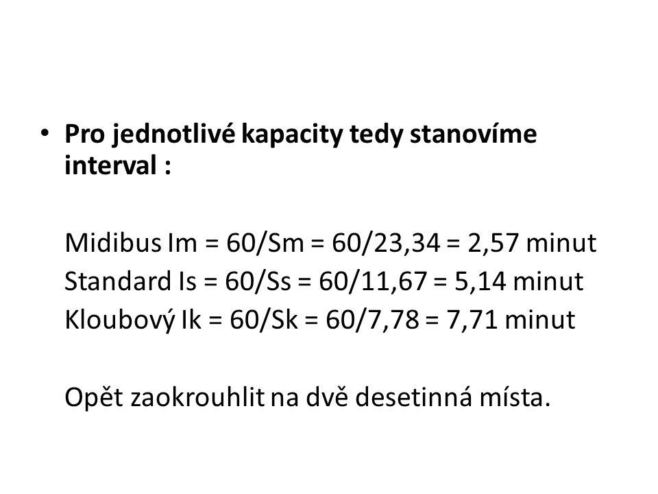 Pro jednotlivé kapacity tedy stanovíme interval : Midibus Im = 60/Sm = 60/23,34 = 2,57 minut Standard Is = 60/Ss = 60/11,67 = 5,14 minut Kloubový Ik =
