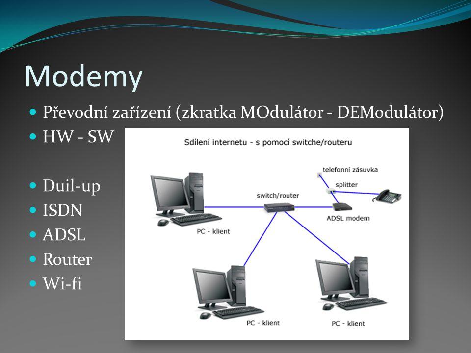 Modemy Převodní zařízení (zkratka MOdulátor - DEModulátor) HW - SW Duil-up ISDN ADSL Router Wi-fi
