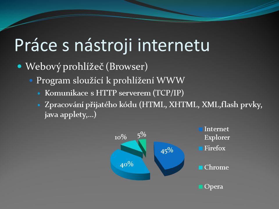 Práce s nástroji internetu Webový prohlížeč (Browser) Program sloužící k prohlížení WWW Komunikace s HTTP serverem (TCP/IP) Zpracování přijatého kódu (HTML, XHTML, XML,flash prvky, java applety,…)